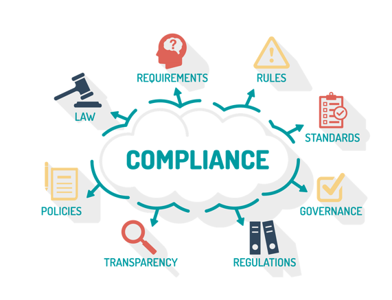 cybersecurity-assisted-compliance-strategy